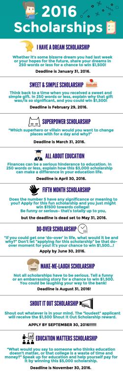 2016 Scholarships
